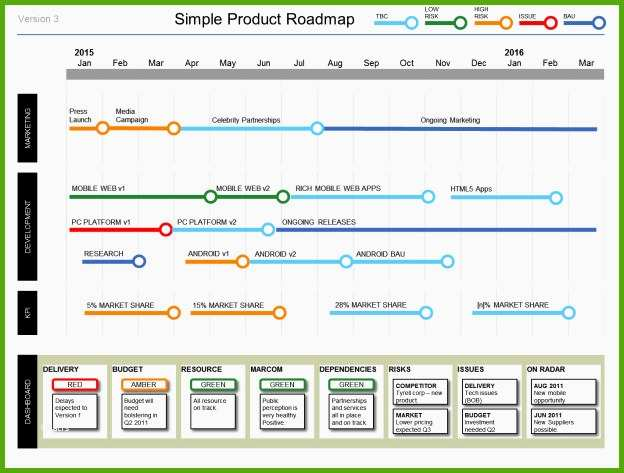 simple product roadmap template