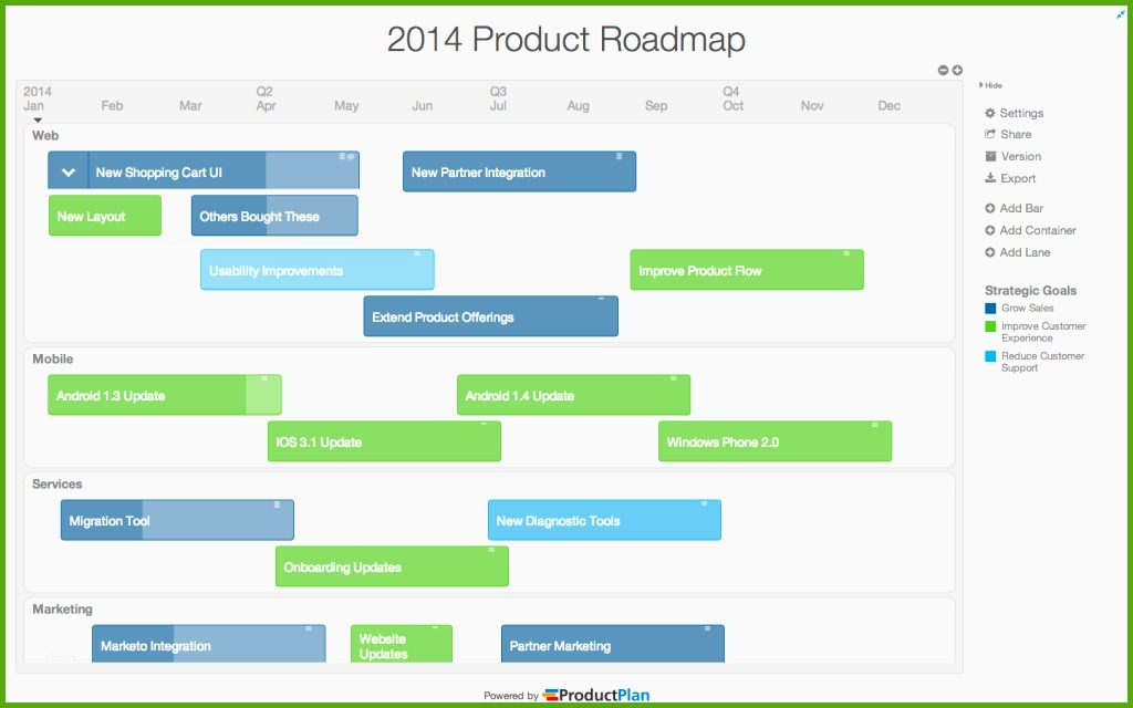 Neue Version Product Roadmap software and Template